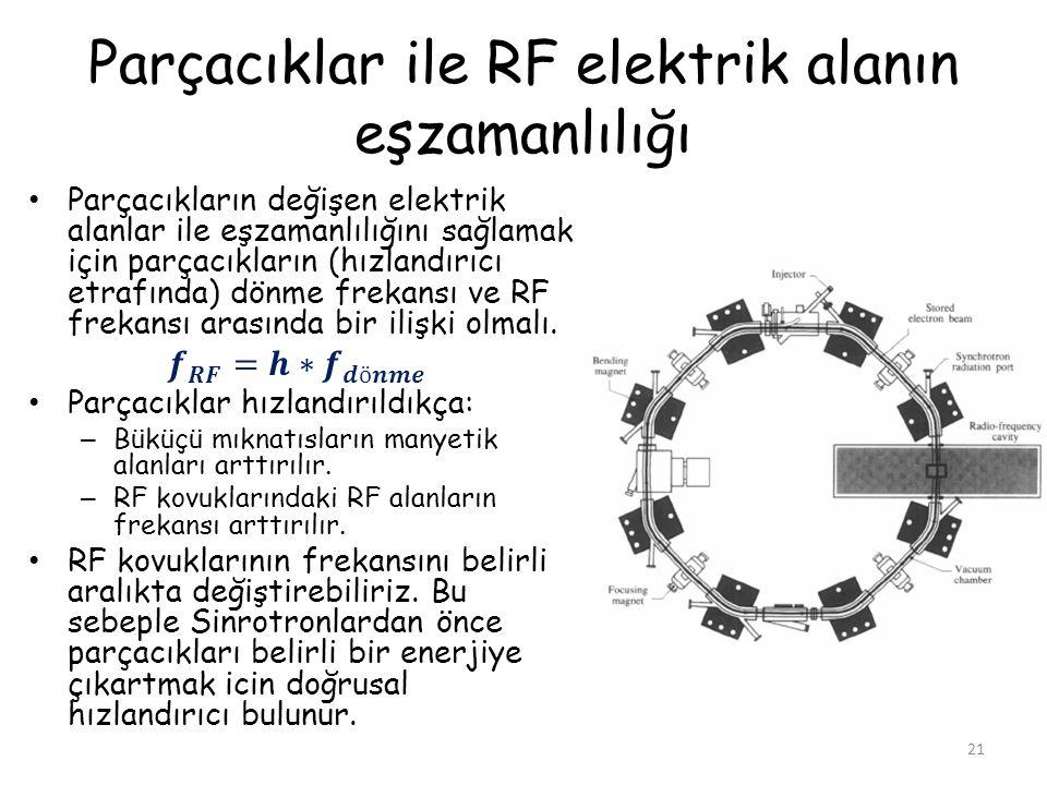 Parçacıklar ile RF elektrik alanın eşzamanlılığı 21