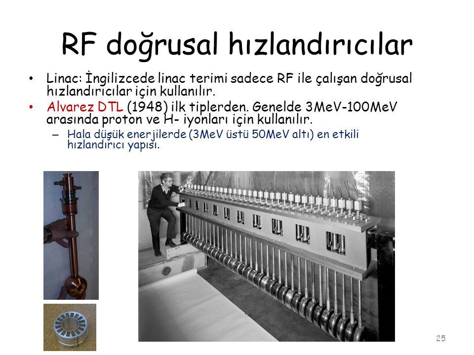 RF doğrusal hızlandırıcılar 25 • Linac: İngilizcede linac terimi sadece RF ile çalışan doğrusal hızlandırıcılar için kullanılır. • Alvarez DTL (1948)