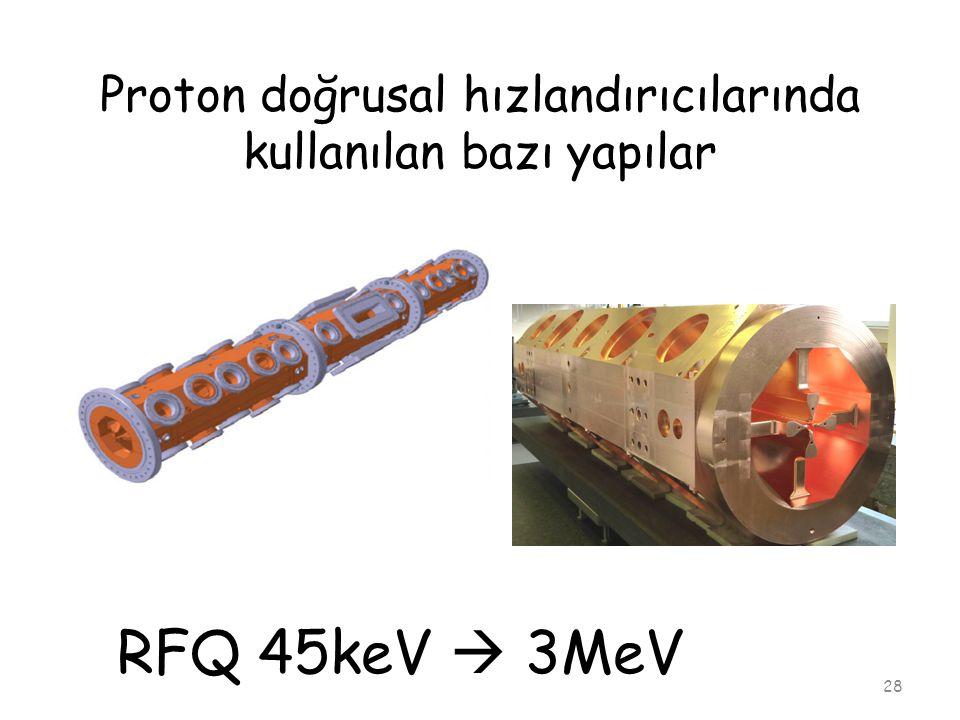 Proton doğrusal hızlandırıcılarında kullanılan bazı yapılar 28 RFQ 45keV  3MeV