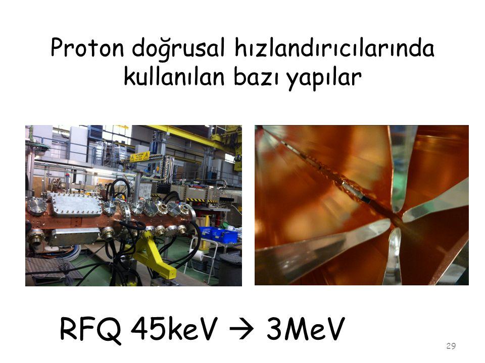 Proton doğrusal hızlandırıcılarında kullanılan bazı yapılar 29 RFQ 45keV  3MeV