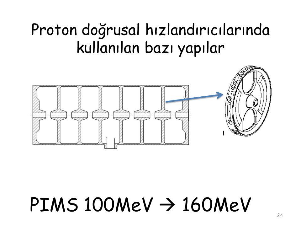 Proton doğrusal hızlandırıcılarında kullanılan bazı yapılar 34 PIMS 100MeV  160MeV