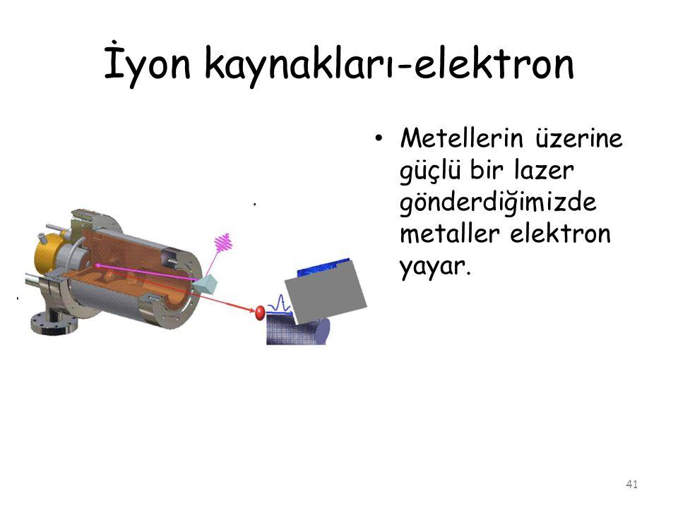 İyon kaynakları-elektron 41 • Metellerin üzerine güçlü bir lazer gönderdiğimizde metaller elektron yayar.