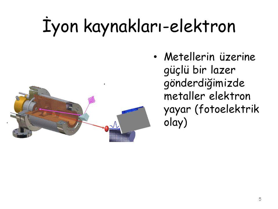 İyon kaynakları-elektron 5 • Metellerin üzerine güçlü bir lazer gönderdiğimizde metaller elektron yayar (fotoelektrik olay)