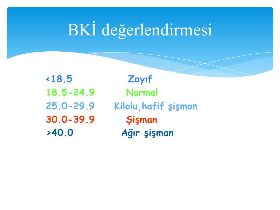 <18.5 Zayıf 18.5-24.9 Normal 25.0-29.9 Kilolu,hafif şişman 30.0-39.9 Şişman >40.0 Ağır şişman BKİ değerlendirmesi