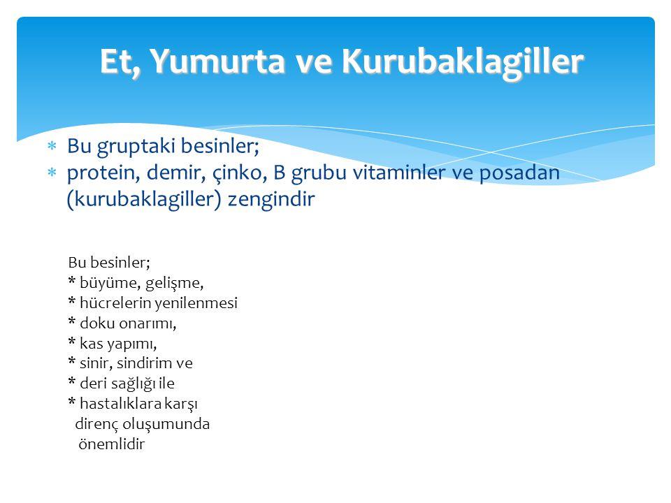  Bu gruptaki besinler;  protein, demir, çinko, B grubu vitaminler ve posadan (kurubaklagiller) zengindir Et, Yumurta ve Kurubaklagiller Bu besinler;