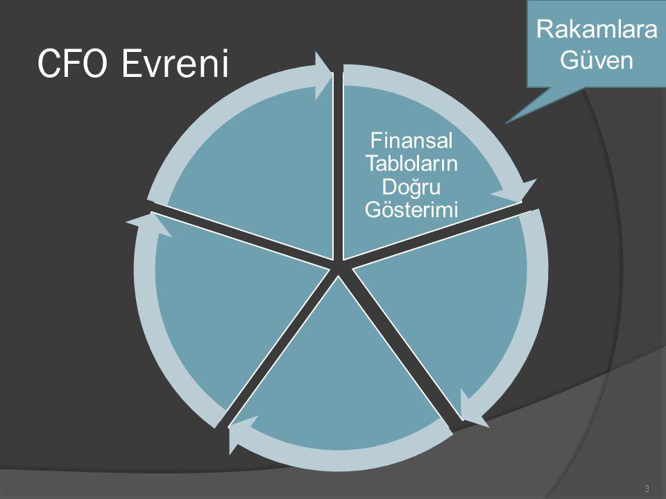 Finansal Tabloları Oluştur  Kayıtların doğru ve zamanında gerçekleşmesini sağlamak  «UFRS», «TFRS», «VUK»  Faturaların takip edilmesi, kayda alınması  Yatırım/sabit kıymet muhasebesi  Maliyet muhasebesi  Genel Muhasebe Rakamlara Güven 4
