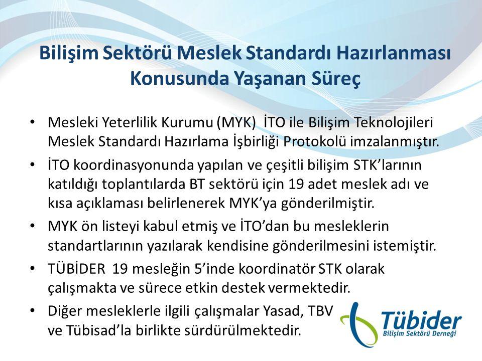 Bilişim Sektörü Meslek Standardı Hazırlanması Konusunda Yaşanan Süreç • Mesleki Yeterlilik Kurumu (MYK) İTO ile Bilişim Teknolojileri Meslek Standardı