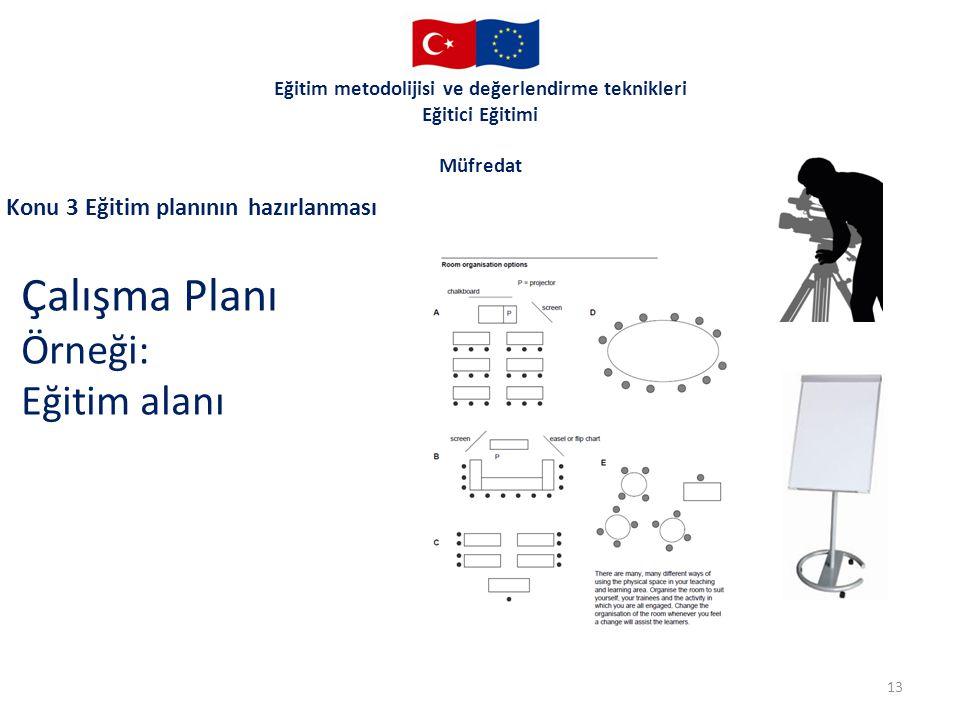 13 Çalışma Planı Örneği: Eğitim alanı Konu 3 Eğitim planının hazırlanması Eğitim metodolijisi ve değerlendirme teknikleri Eğitici Eğitimi Müfredat