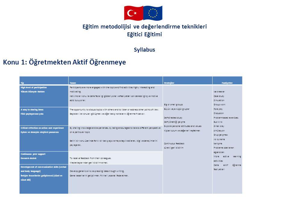 17 • Tablo Örneği Eğitim metodolijisi ve değerlendirme teknikleri Eğitici Eğitimi Müfredat