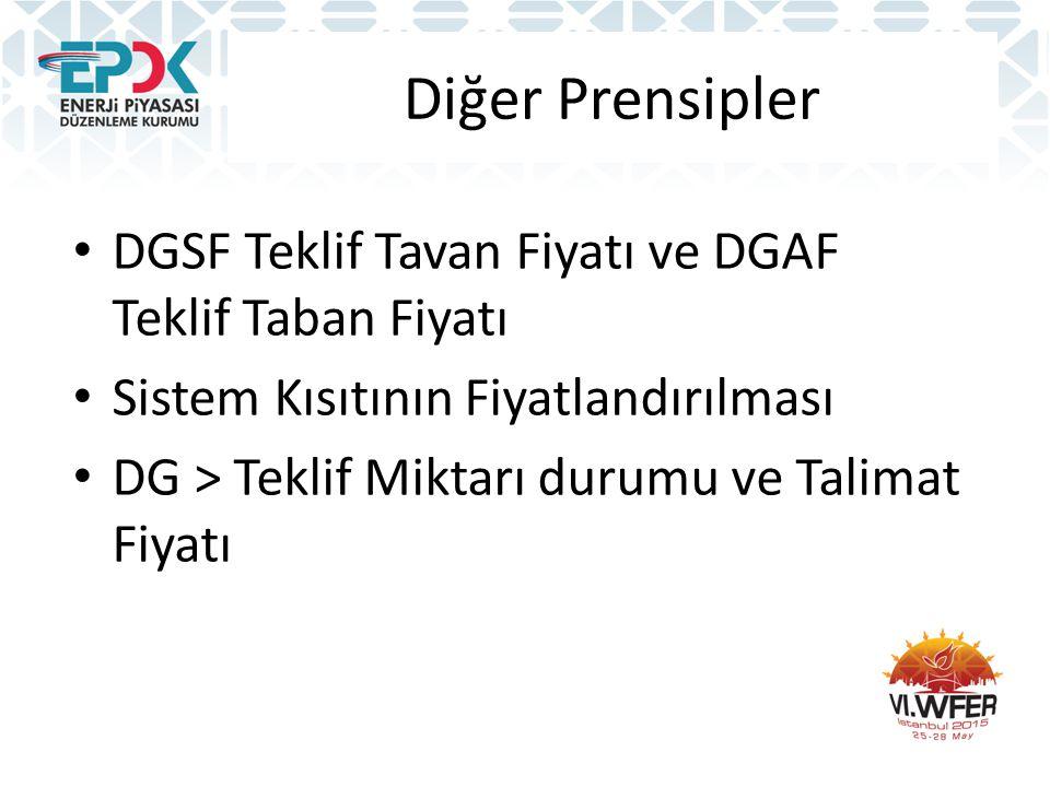 Diğer Prensipler • DGSF Teklif Tavan Fiyatı ve DGAF Teklif Taban Fiyatı • Sistem Kısıtının Fiyatlandırılması • DG > Teklif Miktarı durumu ve Talimat Fiyatı
