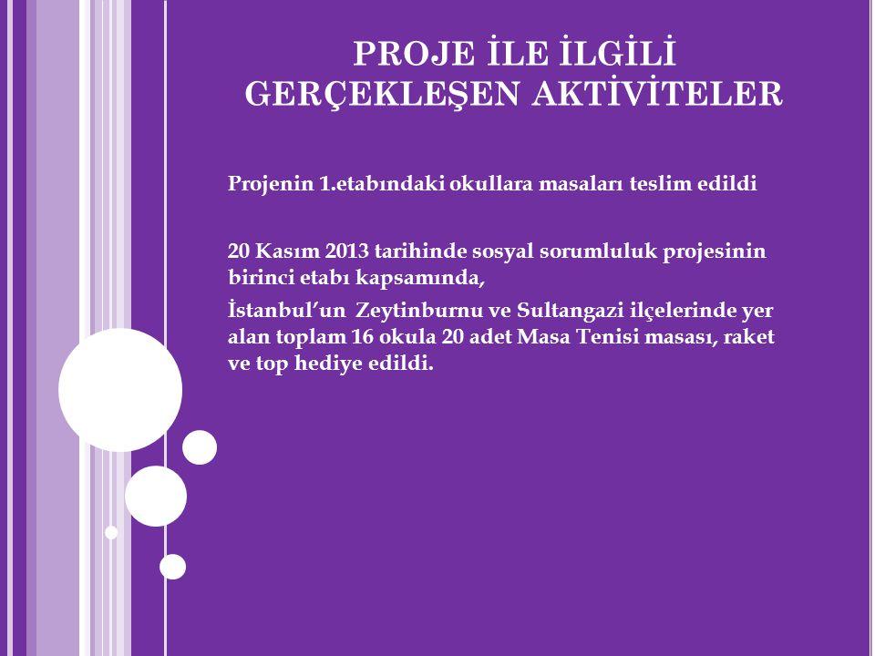 PROJE İLE İLGİLİ GERÇEKLEŞEN AKTİVİTELER Projenin 1.etabındaki okullara masaları teslim edildi 20 Kasım 2013 tarihinde sosyal sorumluluk projesinin bi