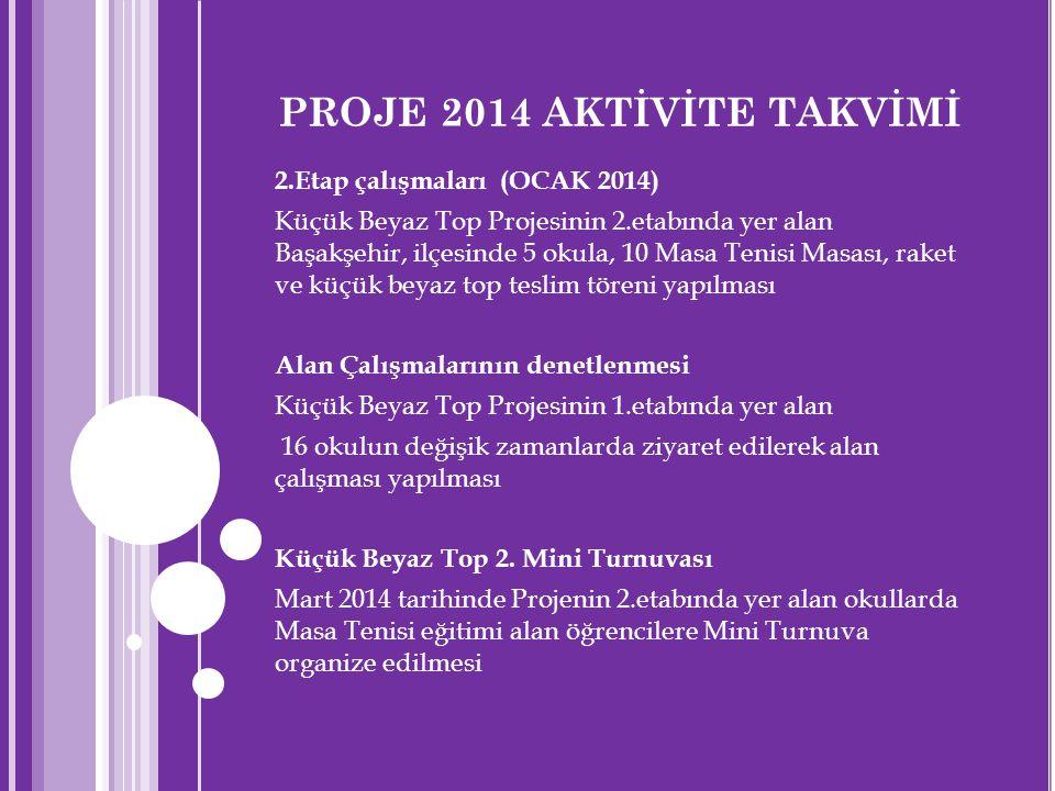 PROJE 2014 AKTİVİTE TAKVİMİ 2.Etap çalışmaları (OCAK 2014) Küçük Beyaz Top Projesinin 2.etabında yer alan Başakşehir, ilçesinde 5 okula, 10 Masa Tenis
