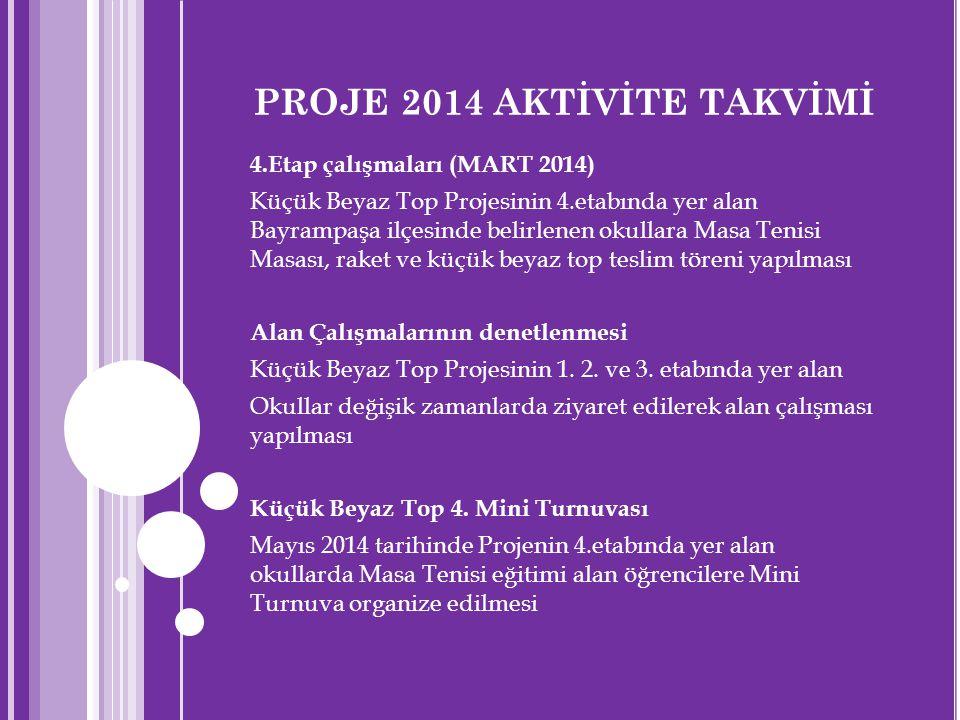 PROJE 2014 AKTİVİTE TAKVİMİ 4.Etap çalışmaları (MART 2014) Küçük Beyaz Top Projesinin 4.etabında yer alan Bayrampaşa ilçesinde belirlenen okullara Mas