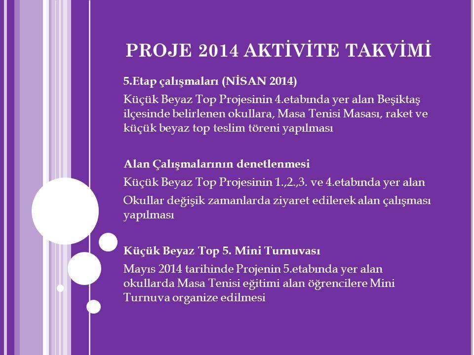 PROJE 2014 AKTİVİTE TAKVİMİ 5.Etap çalışmaları (NİSAN 2014) Küçük Beyaz Top Projesinin 4.etabında yer alan Beşiktaş ilçesinde belirlenen okullara, Mas