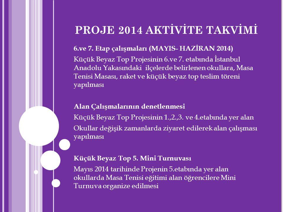 PROJE 2014 AKTİVİTE TAKVİMİ 6.ve 7. Etap çalışmaları (MAYIS- HAZİRAN 2014) Küçük Beyaz Top Projesinin 6.ve 7. etabında İstanbul Anadolu Yakasındaki il