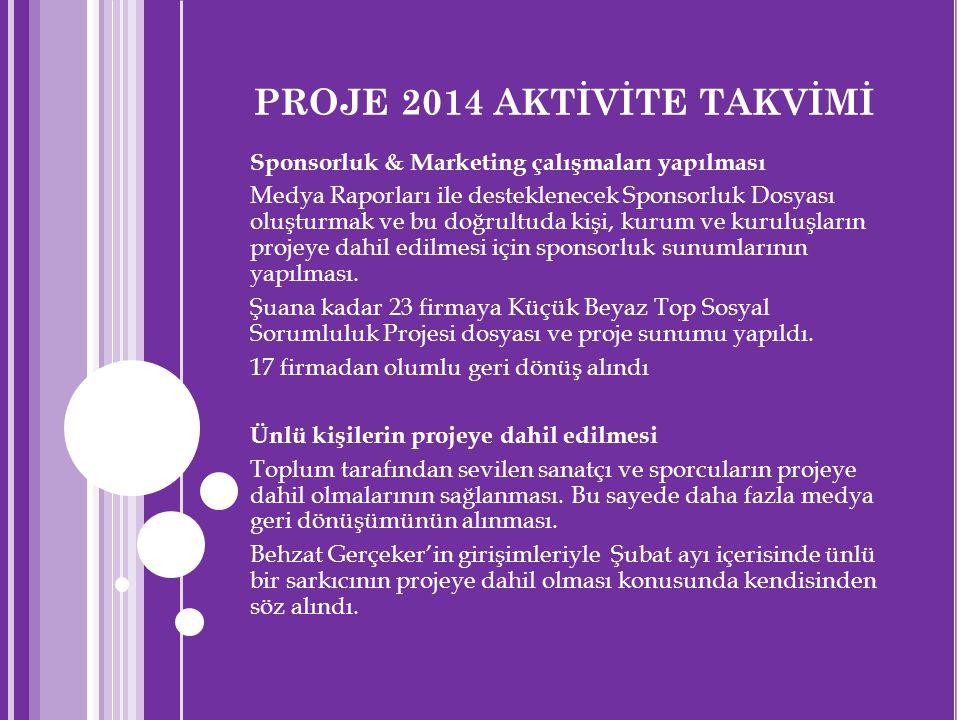 PROJE 2014 AKTİVİTE TAKVİMİ Sponsorluk & Marketing çalışmaları yapılması Medya Raporları ile desteklenecek Sponsorluk Dosyası oluşturmak ve bu doğrult