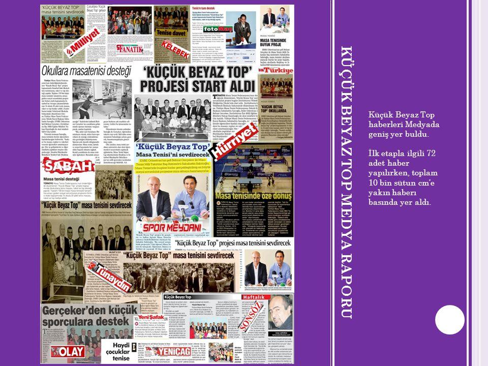 KÜÇÜK BEYAZ TOP MEDYA RAPORU Küçük Beyaz Top haberleri Medyada geniş yer buldu. İlk etapla ilgili 72 adet haber yapılırken, toplam 10 bin sütun cm'e y