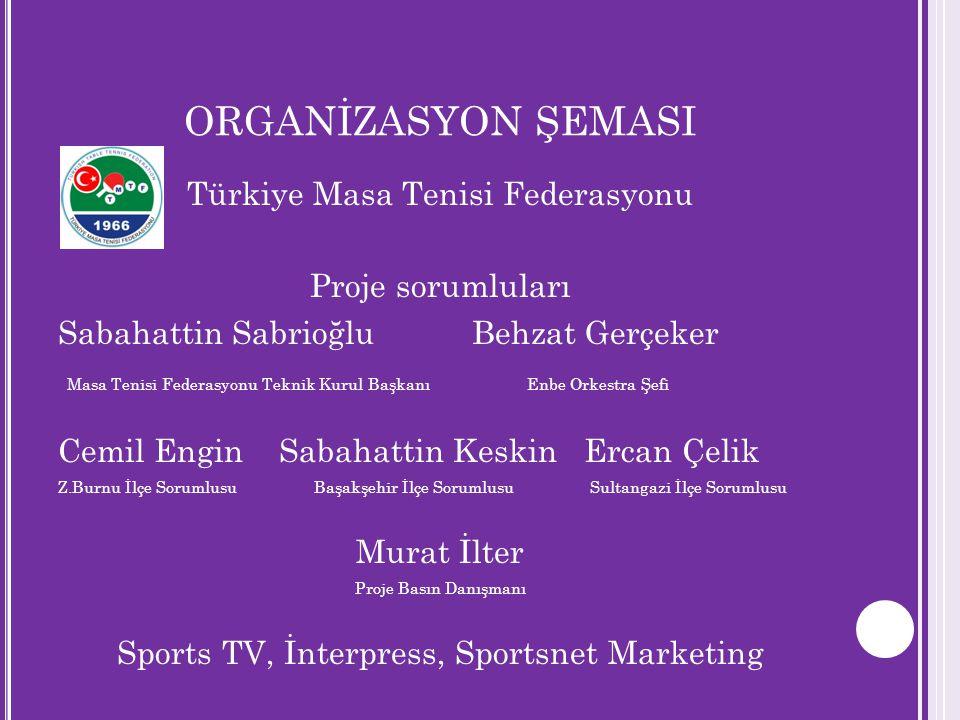 ORGANİZASYON ŞEMASI Türkiye Masa Tenisi Federasyonu Proje sorumluları Sabahattin Sabrioğlu Behzat Gerçeker Masa Tenisi Federasyonu Teknik Kurul Başkan