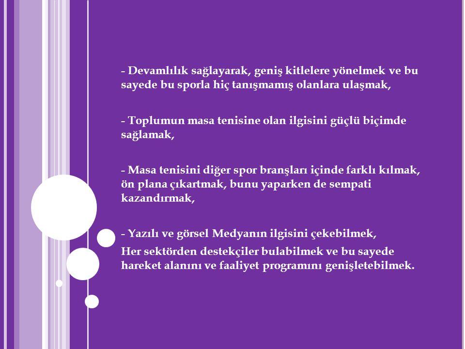 PROJE İLE İLGİLİ GERÇEKLEŞEN AKTİVİTELER Projenin 1.etabındaki okullara masaları teslim edildi 20 Kasım 2013 tarihinde sosyal sorumluluk projesinin birinci etabı kapsamında, İstanbul'un Zeytinburnu ve Sultangazi ilçelerinde yer alan toplam 16 okula 20 adet Masa Tenisi masası, raket ve top hediye edildi.