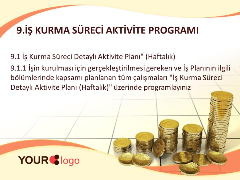 9.İŞ KURMA SÜRECİ AKTİVİTE PROGRAMI 9.1 İş Kurma Süreci Detaylı Aktivite Planı