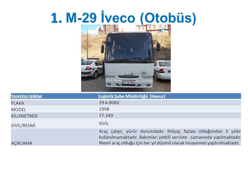 1. 1. M-29 İveco (Otobüs) TAHSİSLİ BİRİM Lojistik Şube Müdürlüğü (Havuz) PLAKA 29 A 0060 MODEL 1998 KİLOMETRESİ 77.349 SİVİL/RESMİ SİVİL AÇIKLAMA Araç