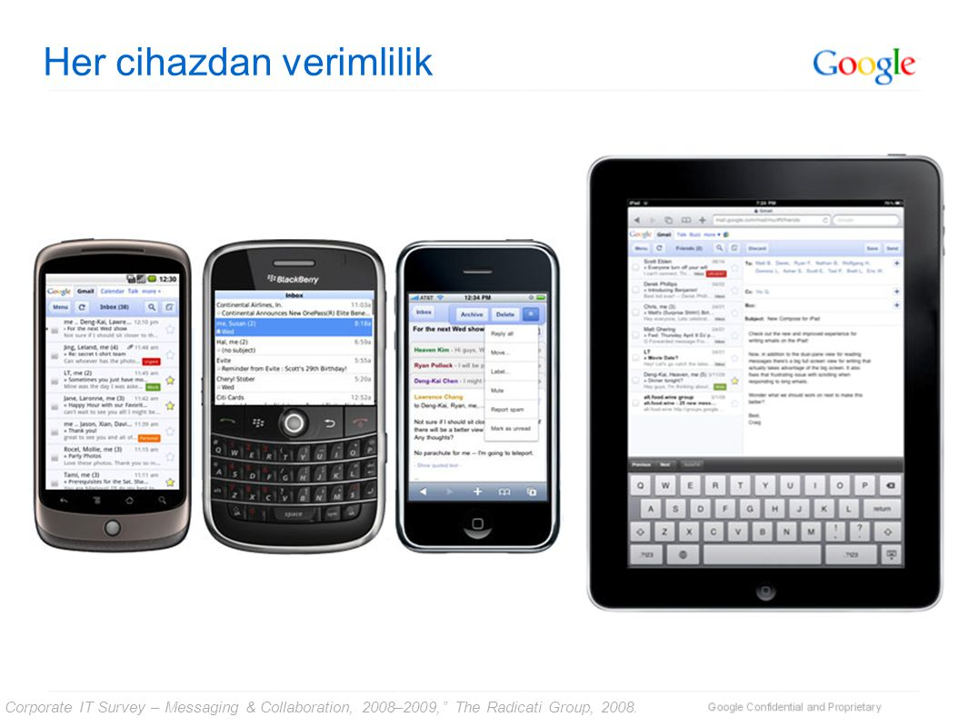 Her cihazdan verimlilik Corporate IT Survey – Messaging & Collaboration, 2008–2009, The Radicati Group, 2008.