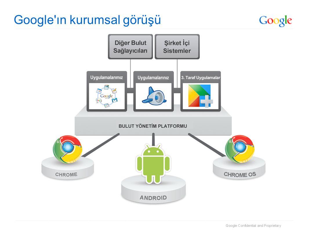 Google ın kurumsal görüşü
