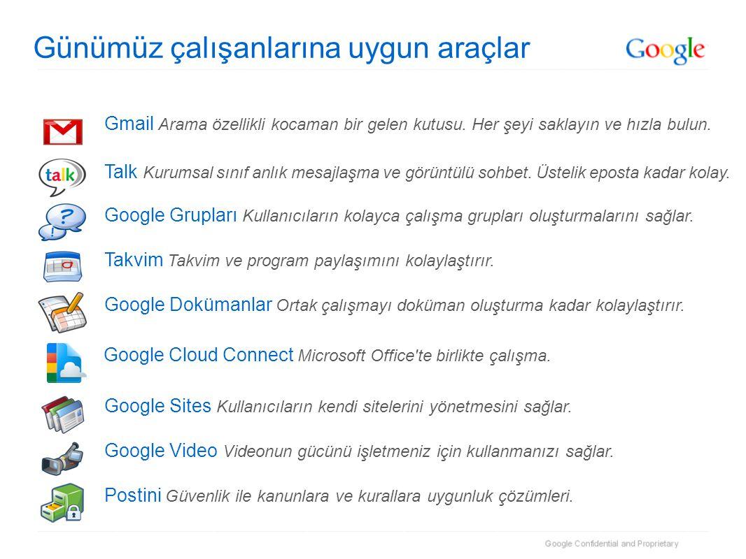 Günümüz çalışanlarına uygun araçlar Gmail Arama özellikli kocaman bir gelen kutusu.