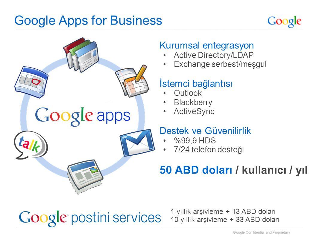 Google Apps for Business Kurumsal entegrasyon •Active Directory/LDAP •Exchange serbest/meşgul İstemci bağlantısı •Outlook •Blackberry •ActiveSync Destek ve Güvenilirlik •%99,9 HDS •7/24 telefon desteği 50 ABD doları / kullanıcı / yıl 1 yıllık arşivleme + 13 ABD doları 10 yıllık arşivleme + 33 ABD doları