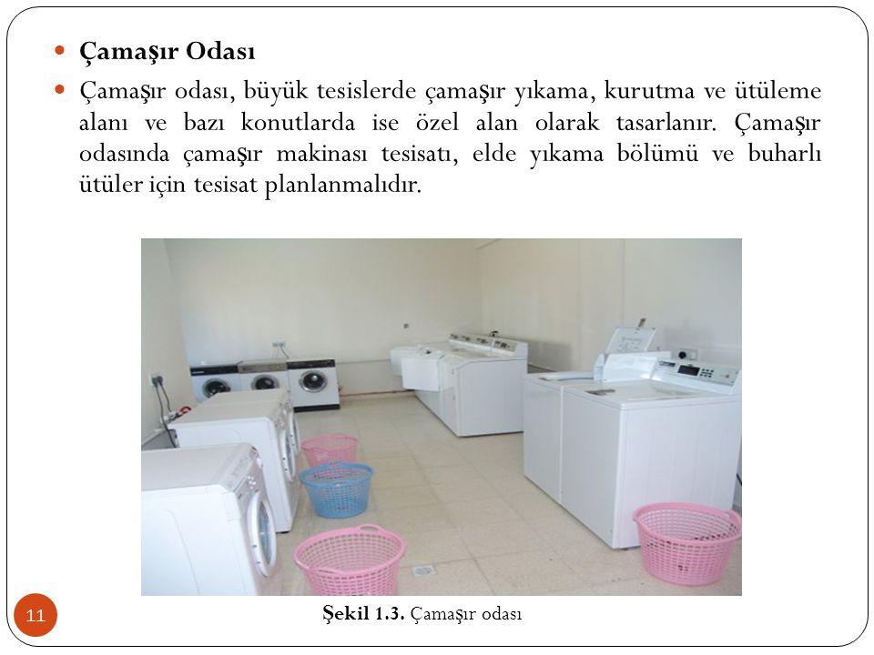 11  Çama ş ır Odası  Çama ş ır odası, büyük tesislerde çama ş ır yıkama, kurutma ve ütüleme alanı ve bazı konutlarda ise özel alan olarak tasarlanır.