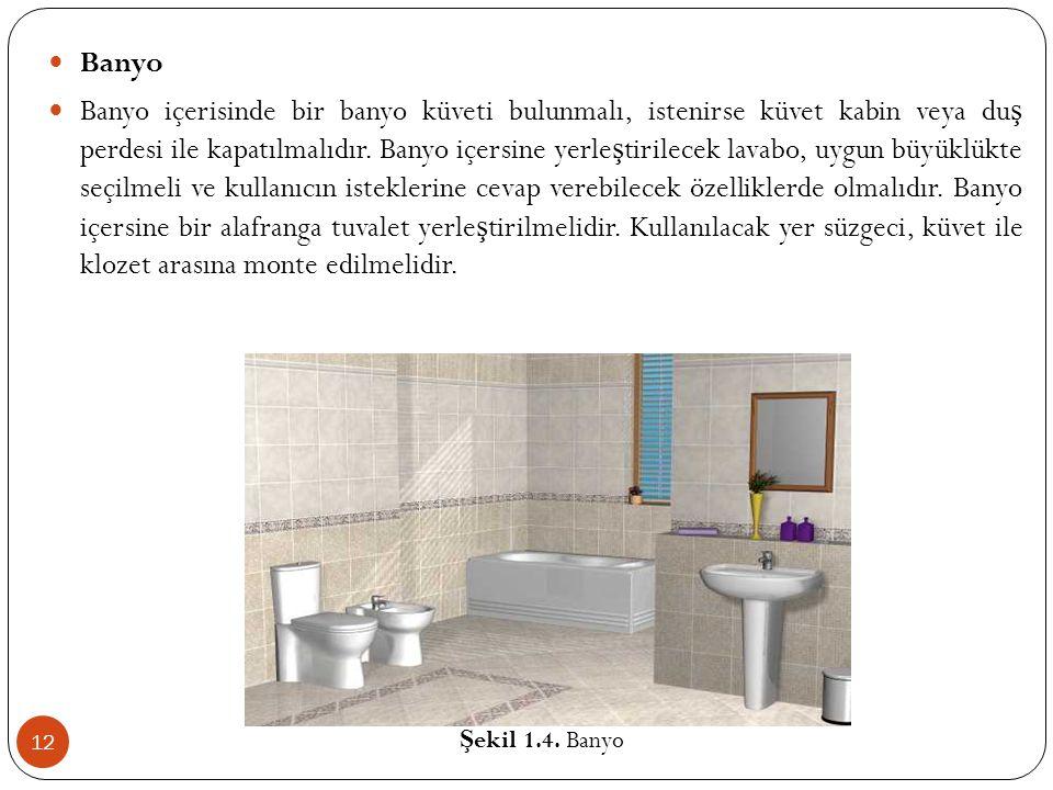 12  Banyo  Banyo içerisinde bir banyo küveti bulunmalı, istenirse küvet kabin veya du ş perdesi ile kapatılmalıdır.