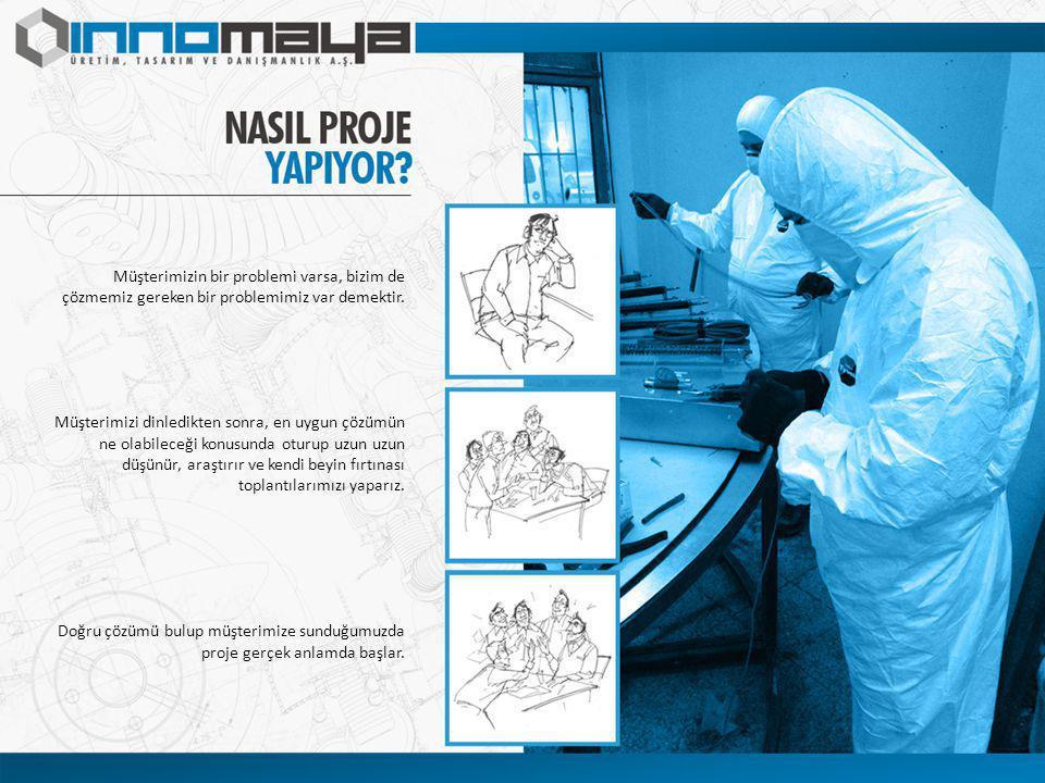 Proje bütün aşamalarında Innomaya ekibi tarafından gerçekleştirilir.
