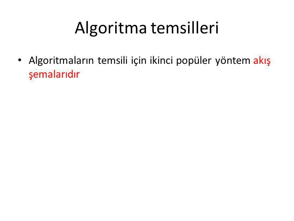 Algoritma temsilleri • Algoritmaların temsili için ikinci popüler yöntem akış şemalarıdır