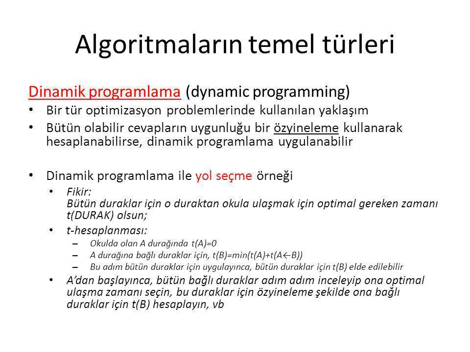 Algoritmaların temel türleri Dinamik programlama (dynamic programming) • Bir tür optimizasyon problemlerinde kullanılan yaklaşım • Bütün olabilir ceva