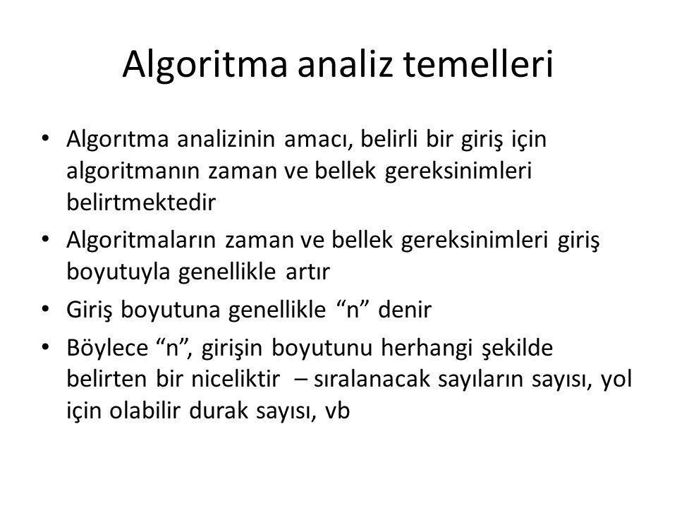 Algoritma analiz temelleri • Algorıtma analizinin amacı, belirli bir giriş için algoritmanın zaman ve bellek gereksinimleri belirtmektedir • Algoritma