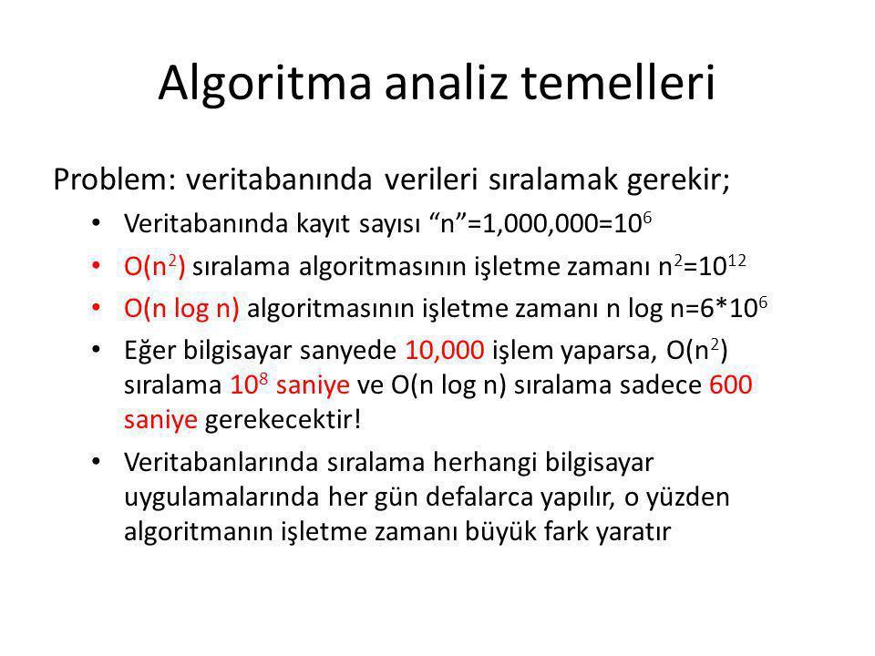 """Algoritma analiz temelleri Problem: veritabanında verileri sıralamak gerekir; • Veritabanında kayıt sayısı """"n""""=1,000,000=10 6 • O(n 2 ) sıralama algor"""