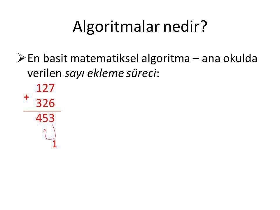Algoritma türleri Özyineleme (recursion) • Çözüm adımları aynı işlemin tekrarlanması şeklindedir • Sonuç aynı işlem yinelenen uygulamasıyla elde edilir • Factöriyel özyinelemenin klasik örnektir: • Faktöriyel – n!=1*2*3*…*n • Özyineleme adımı: n!=n*(n-1).