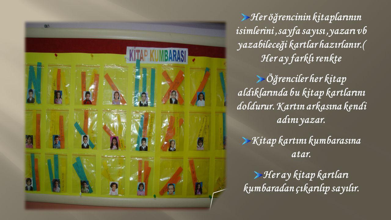 Her öğrencinin kitaplarının isimlerini,sayfa sayısı,yazarı vb yazabileceği kartlar hazırlanır.( Her ay farklı renkte Öğrenciler her kitap aldıklarında