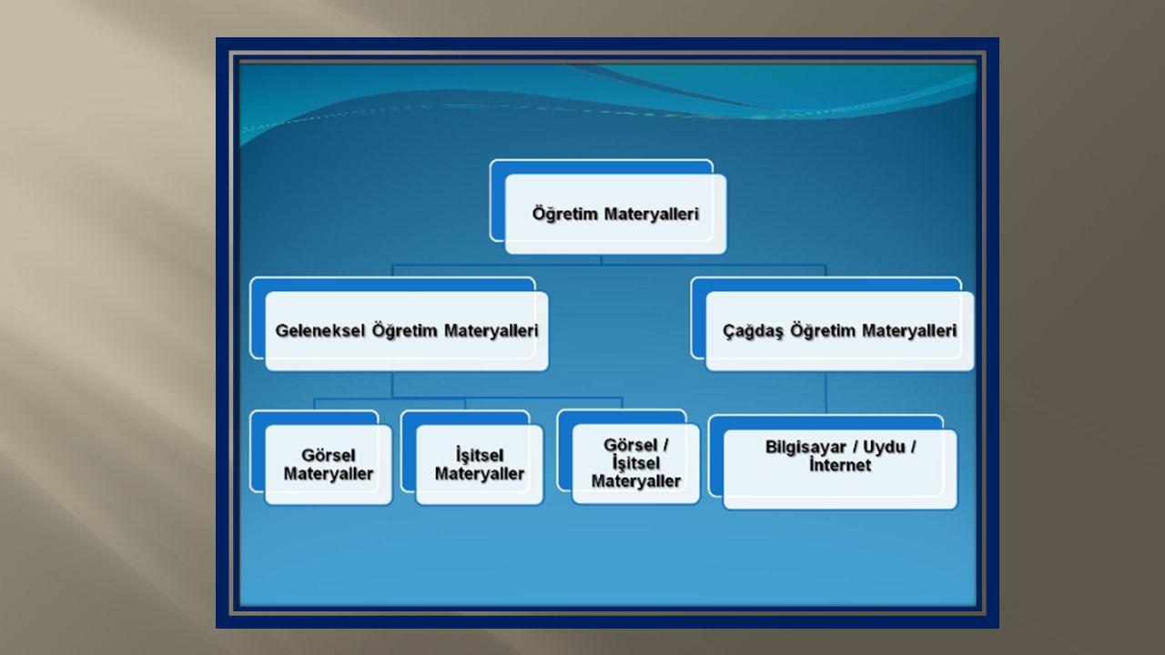 Yazılı Materyaller Yazılı materyaller eğitim ortamında kullanılan en yaygın materyal türüdür.