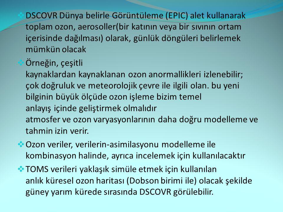  DSCOVR Dünya belirle Görüntüleme (EPIC) alet kullanarak toplam ozon, aerosoller(bir katının veya bir sıvının ortam içerisinde dağılması) olarak, gün