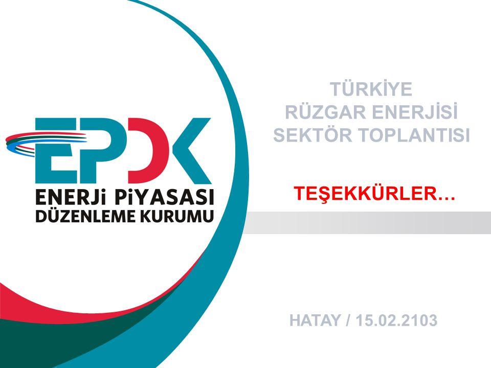TÜRKİYE RÜZGAR ENERJİSİ SEKTÖR TOPLANTISI HATAY / 15.02.2103 TEŞEKKÜRLER…