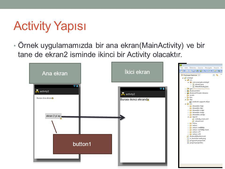Activity Yapısı • Örnek uygulamamızda bir ana ekran(MainActivity) ve bir tane de ekran2 isminde ikinci bir Activity olacaktır. Ana ekran İkici ekran b