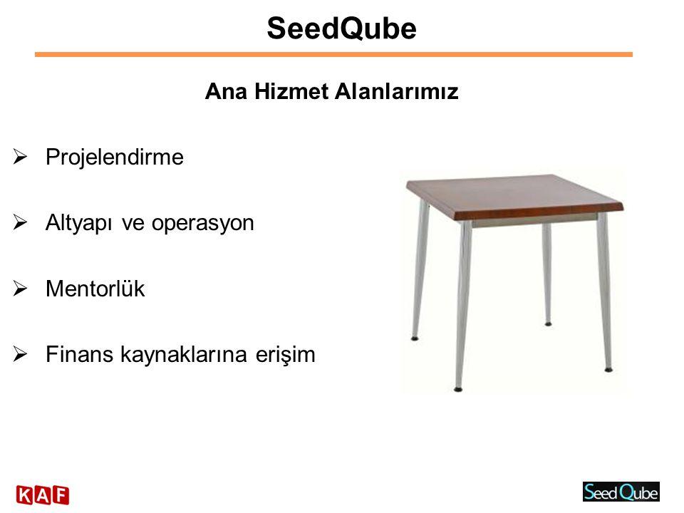 SeedQube Ana Hizmet Alanlarımız  Projelendirme  Altyapı ve operasyon  Mentorlük  Finans kaynaklarına erişim