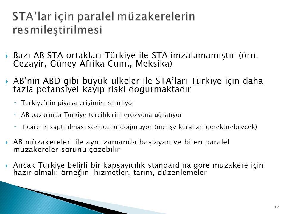  Bazı AB STA ortakları Türkiye ile STA imzalamamıştır (örn. Cezayir, Güney Afrika Cum., Meksika)  AB'nin ABD gibi büyük ülkeler ile STA'ları Türkiye
