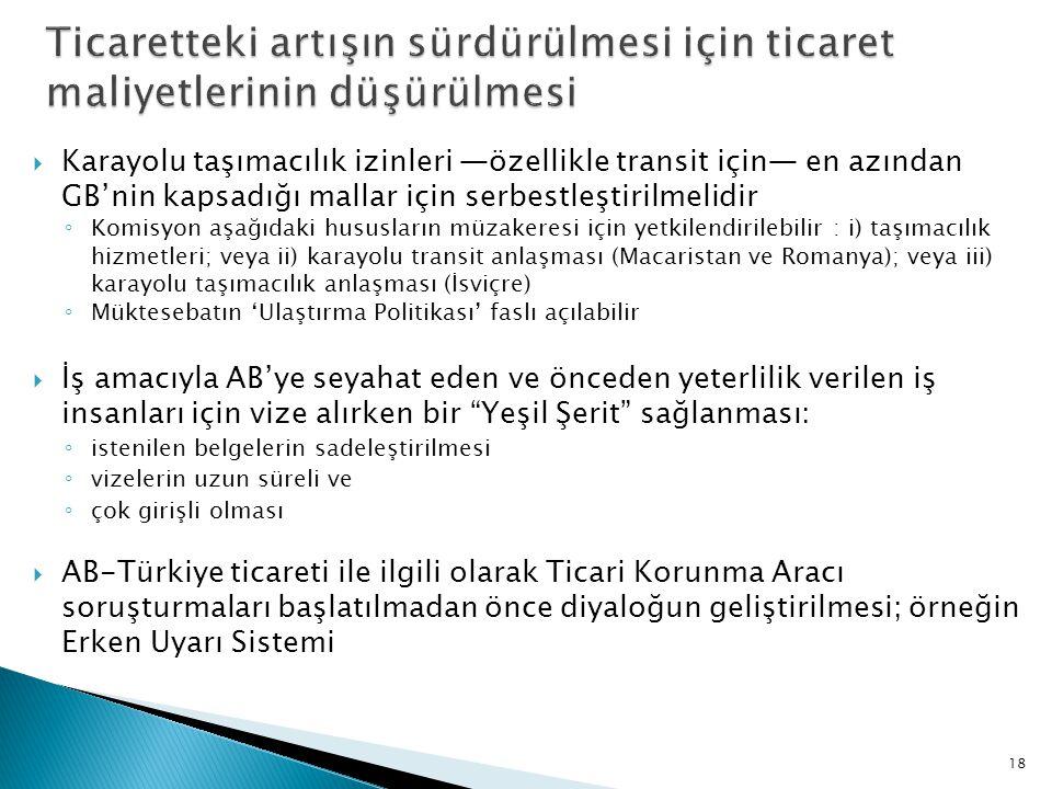  Karayolu taşımacılık izinleri —özellikle transit için— en azından GB'nin kapsadığı mallar için serbestleştirilmelidir ◦ Komisyon aşağıdaki hususların müzakeresi için yetkilendirilebilir : i) taşımacılık hizmetleri; veya ii) karayolu transit anlaşması (Macaristan ve Romanya); veya iii) karayolu taşımacılık anlaşması (İsviçre) ◦ Müktesebatın 'Ulaştırma Politikası' faslı açılabilir  İş amacıyla AB'ye seyahat eden ve önceden yeterlilik verilen iş insanları için vize alırken bir Yeşil Şerit sağlanması: ◦ istenilen belgelerin sadeleştirilmesi ◦ vizelerin uzun süreli ve ◦ çok girişli olması  AB-Türkiye ticareti ile ilgili olarak Ticari Korunma Aracı soruşturmaları başlatılmadan önce diyaloğun geliştirilmesi; örneğin Erken Uyarı Sistemi 18