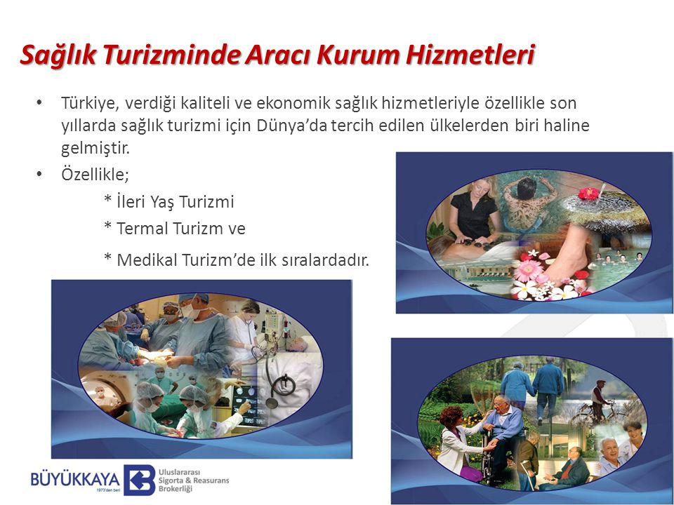 Sağlık Turizminde Aracı Kurum Hizmetleri • Türkiye, verdiği kaliteli ve ekonomik sağlık hizmetleriyle özellikle son yıllarda sağlık turizmi için Dünya'da tercih edilen ülkelerden biri haline gelmiştir.