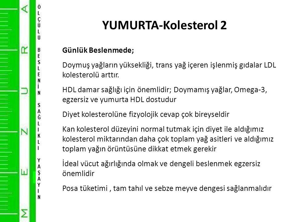 YUMURTA-Kolesterol 2 Günlük Beslenmede; Doymuş yağların yüksekliği, trans yağ içeren işlenmiş gıdalar LDL kolesterolü arttır.
