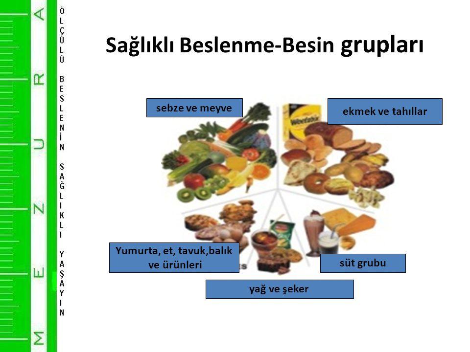 Sağlıklı Beslenme-Besin grupları sebze ve meyve ekmek ve tahıllar Yumurta, et, tavuk,balık ve ürünleri yağ ve şeker süt grubu