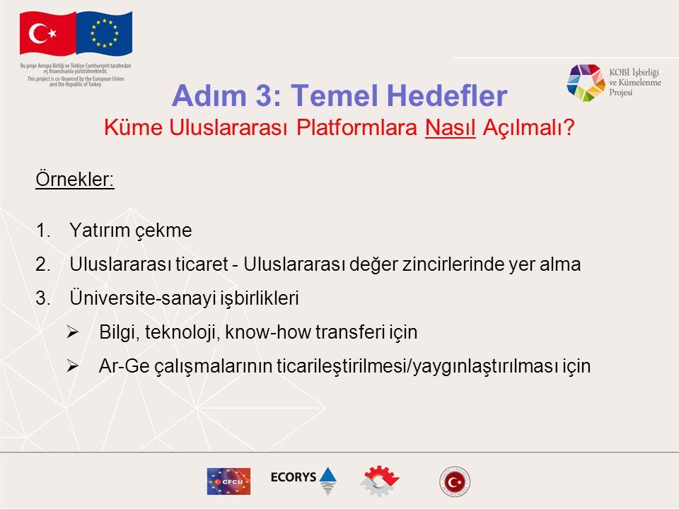 Adım 3: Temel Hedefler Küme Uluslararası Platformlara Nasıl Açılmalı? Örnekler: 1.Yatırım çekme 2.Uluslararası ticaret - Uluslararası değer zincirleri