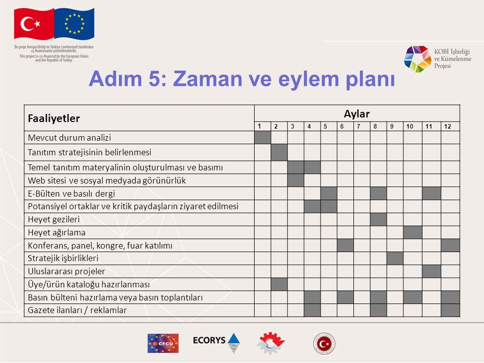 Adım 5: Zaman ve eylem planı Faaliyetler Aylar 1 23456789101112 Mevcut durum analizi Tanıtım stratejisinin belirlenmesi Temel tanıtım materyalinin olu